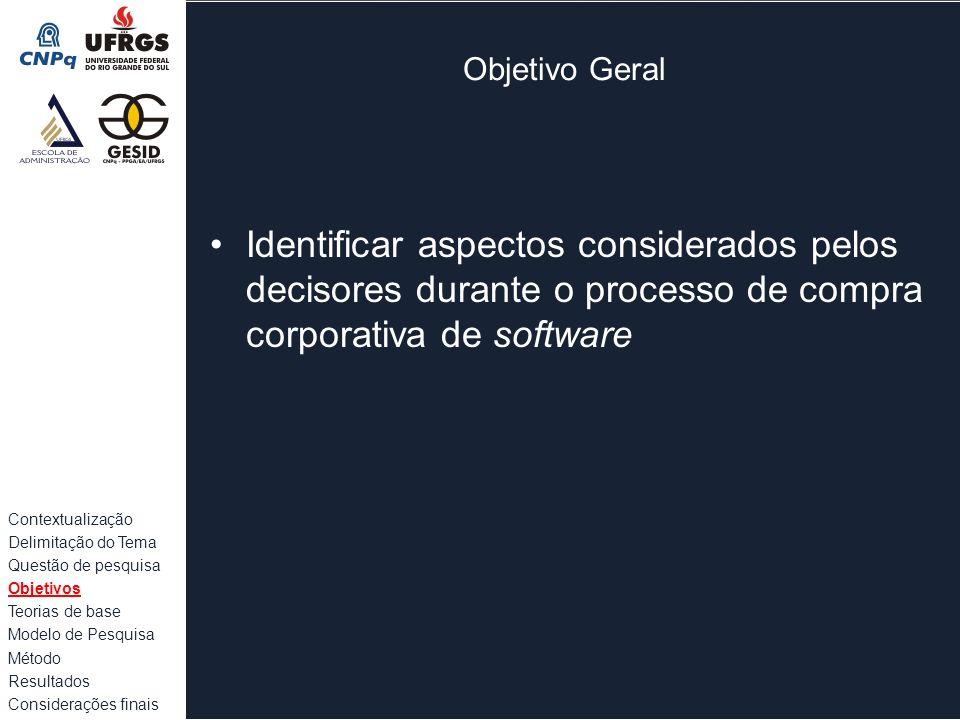 Objetivo Geral Identificar aspectos considerados pelos decisores durante o processo de compra corporativa de software.