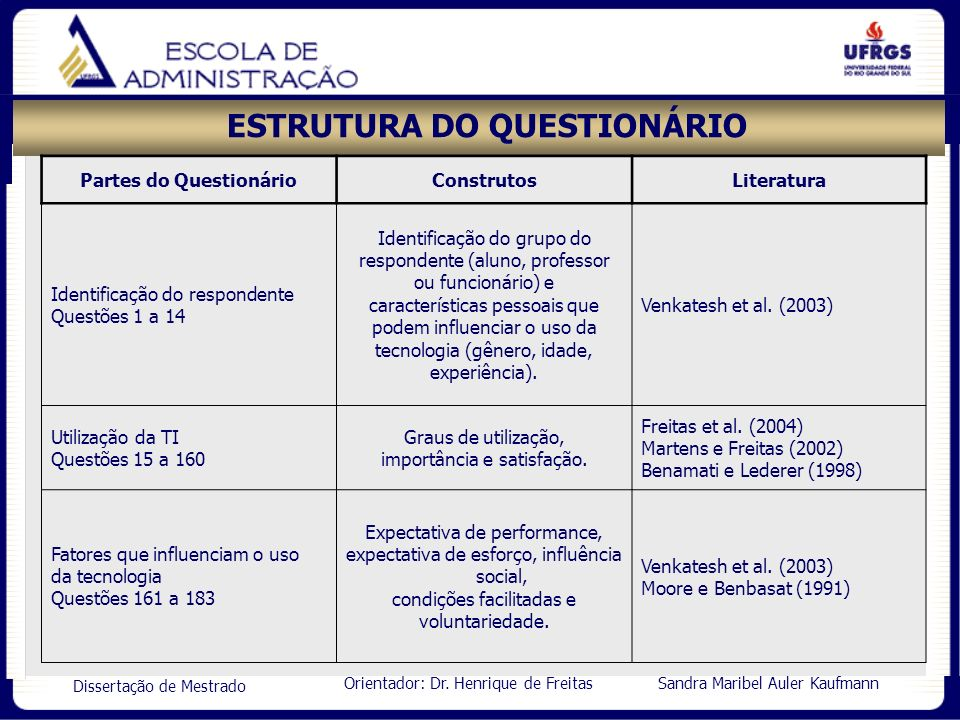 ESTRUTURA DO QUESTIONÁRIO