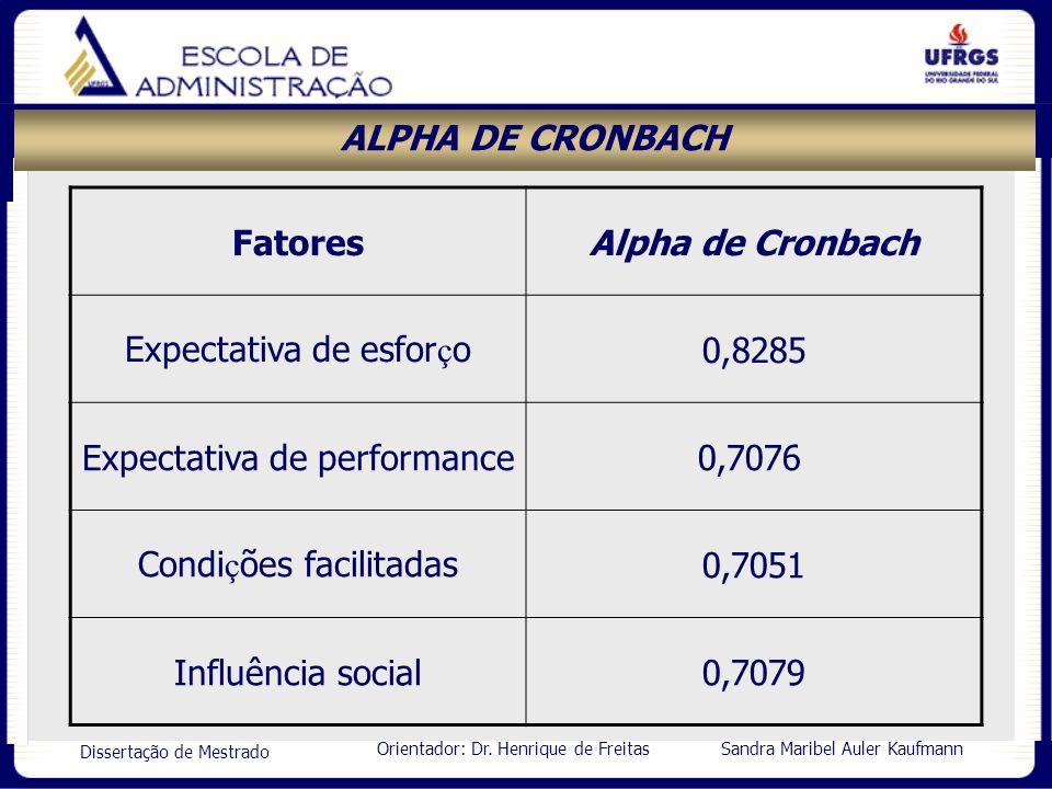 ALPHA DE CRONBACH Fatores Alpha de Cronbach