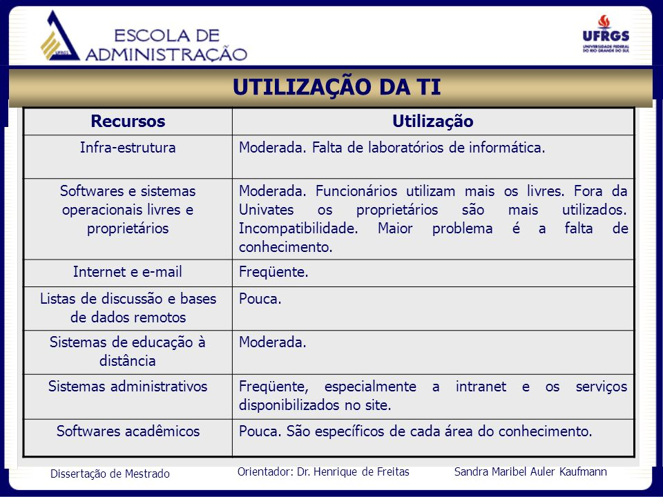 UTILIZAÇÃO DA TI Recursos Utilização Infra-estrutura