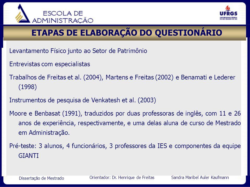 ETAPAS DE ELABORAÇÃO DO QUESTIONÁRIO