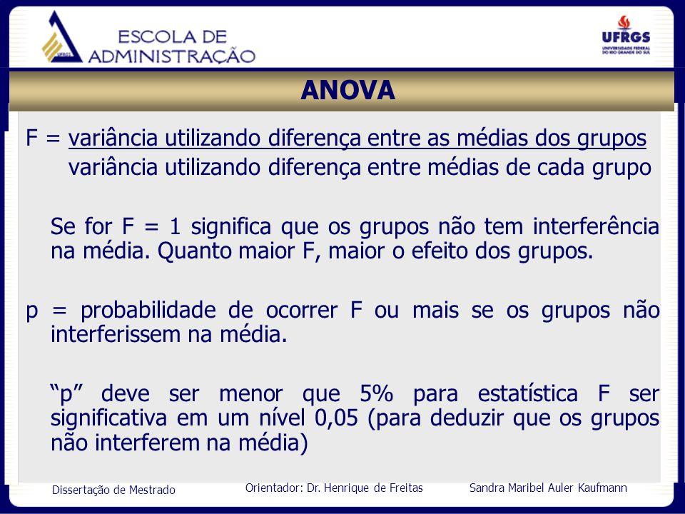 ANOVA F = variância utilizando diferença entre as médias dos grupos