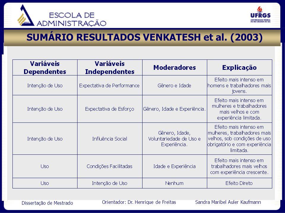 SUMÁRIO RESULTADOS VENKATESH et al. (2003)