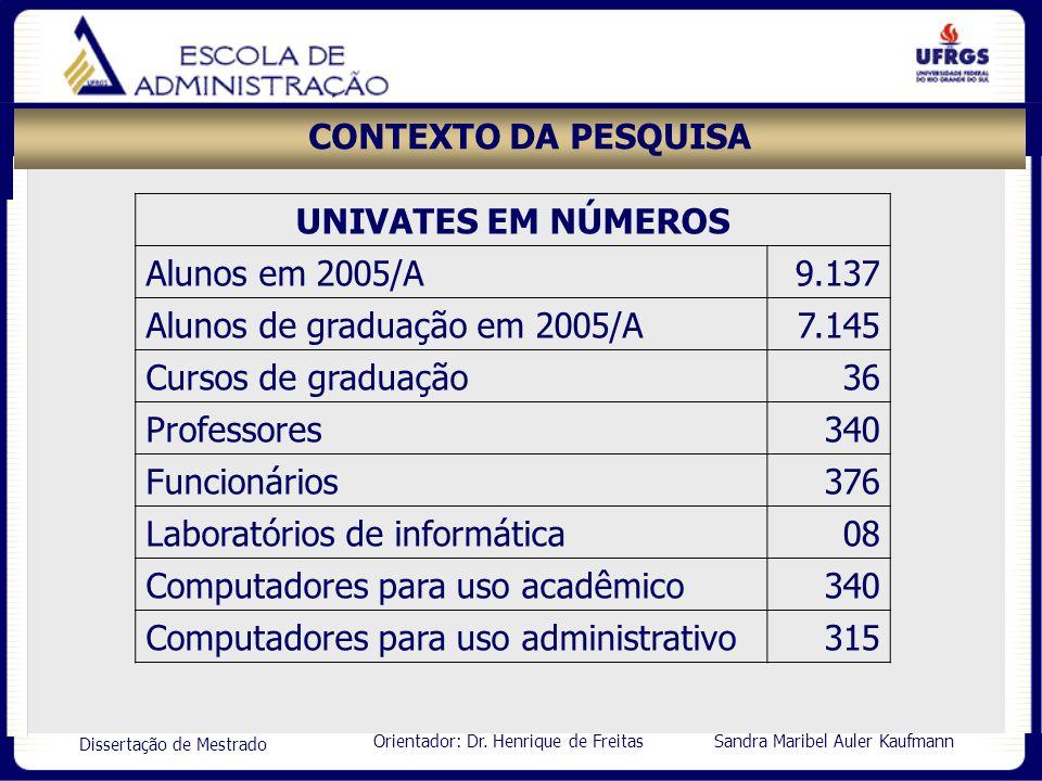CONTEXTO DA PESQUISA UNIVATES EM NÚMEROS. Alunos em 2005/A. 9.137. Alunos de graduação em 2005/A.