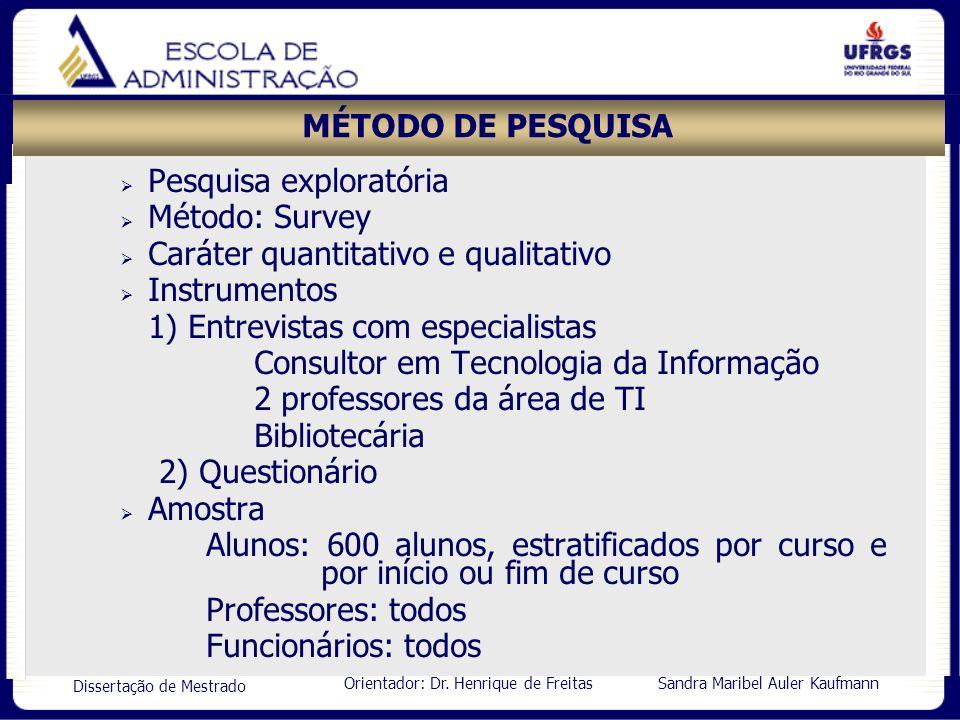 MÉTODO DE PESQUISA Pesquisa exploratória. Método: Survey. Caráter quantitativo e qualitativo. Instrumentos.