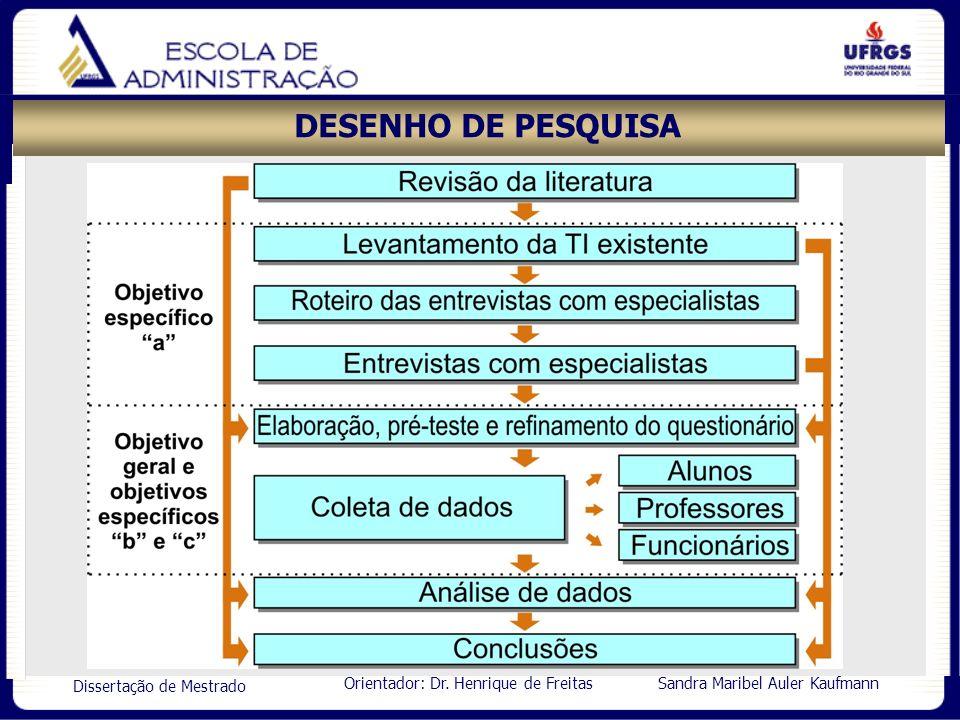 DESENHO DE PESQUISA