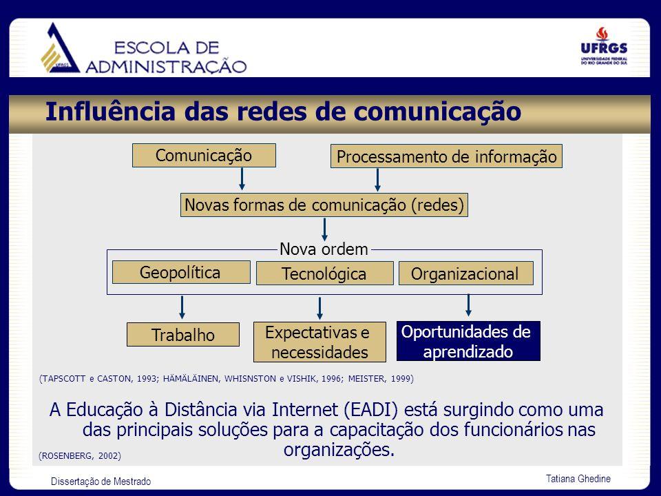 Influência das redes de comunicação