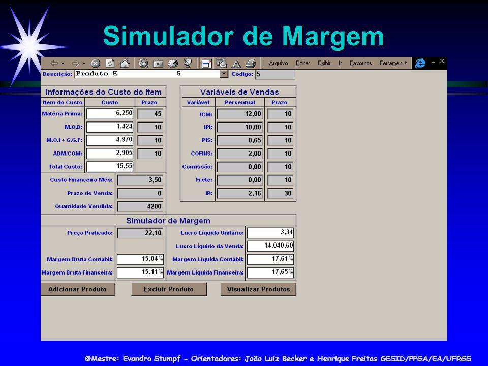 Simulador de Margem