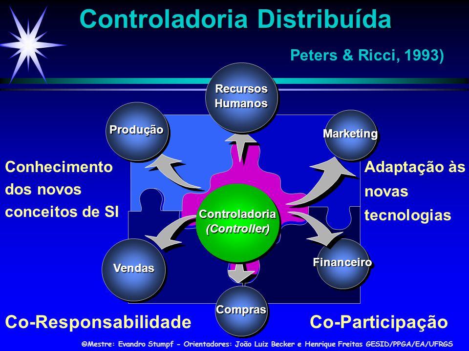 Controladoria Distribuída