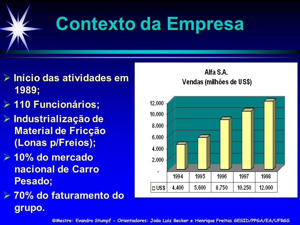 Contexto da Empresa  Início das atividades em 1989;
