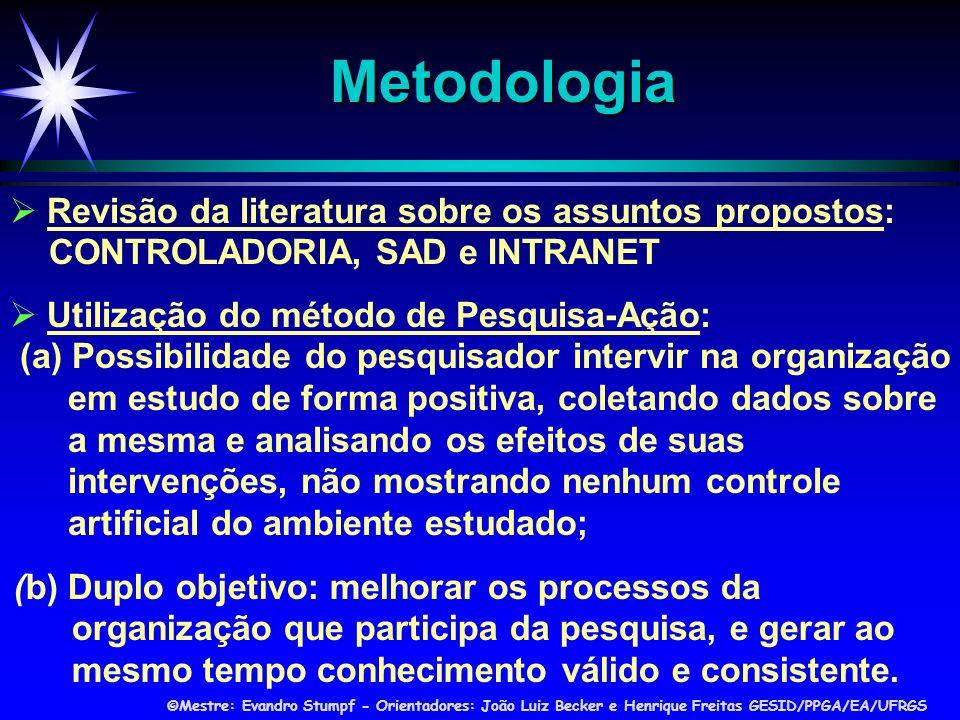 Metodologia  Revisão da literatura sobre os assuntos propostos: