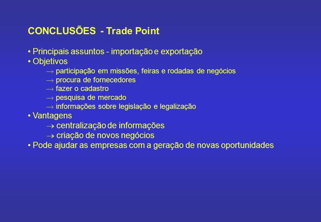 CONCLUSÕES - Trade Point