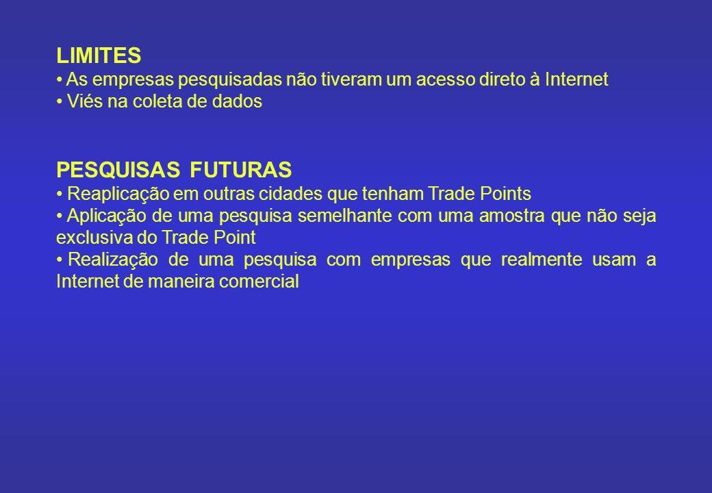 LIMITES PESQUISAS FUTURAS