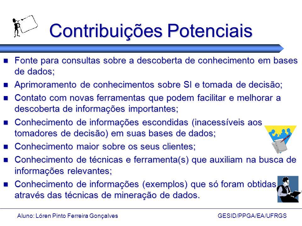 Contribuições Potenciais