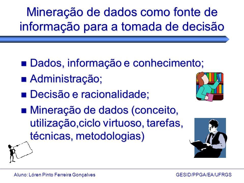 Mineração de dados como fonte de informação para a tomada de decisão
