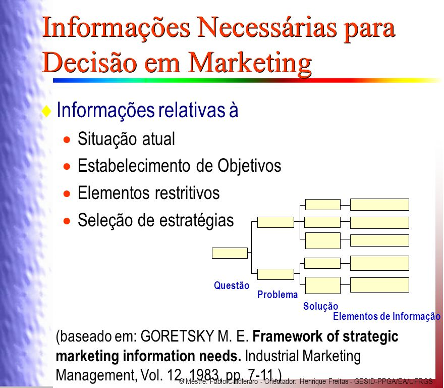 Informações Necessárias para Decisão em Marketing
