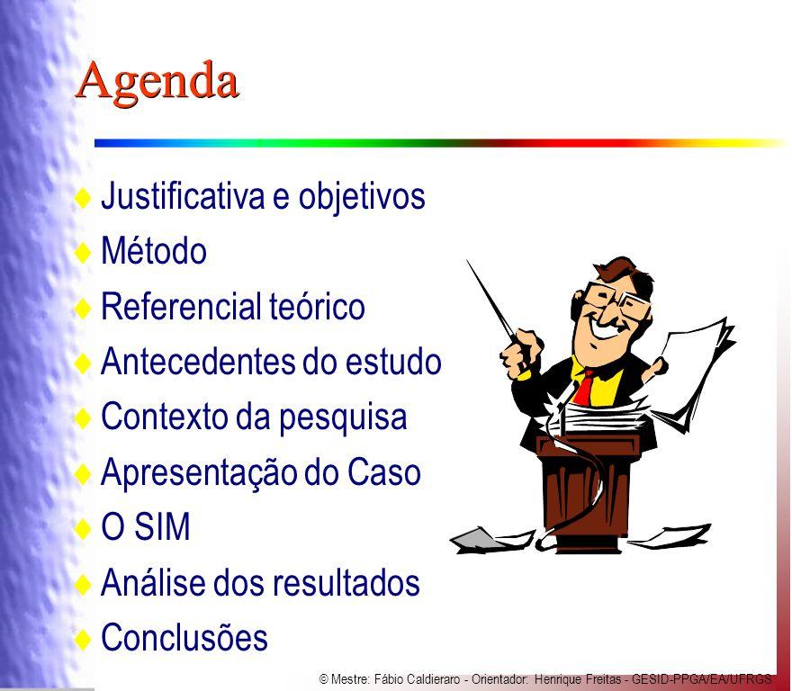 Agenda Justificativa e objetivos Método Referencial teórico