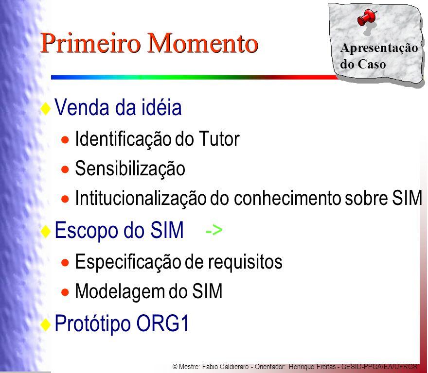 Primeiro Momento Venda da idéia Escopo do SIM -> Protótipo ORG1