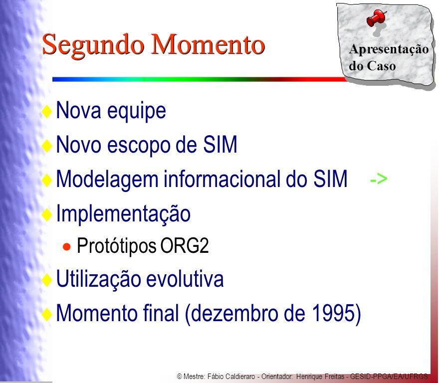 Segundo Momento Nova equipe Novo escopo de SIM