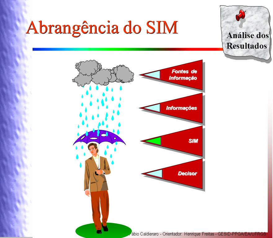 Abrangência do SIM Análise dos Resultados Fontes de Informação