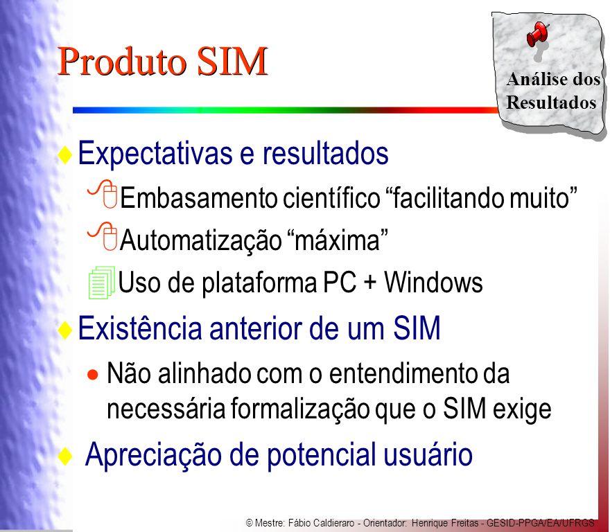 Produto SIM Expectativas e resultados Existência anterior de um SIM