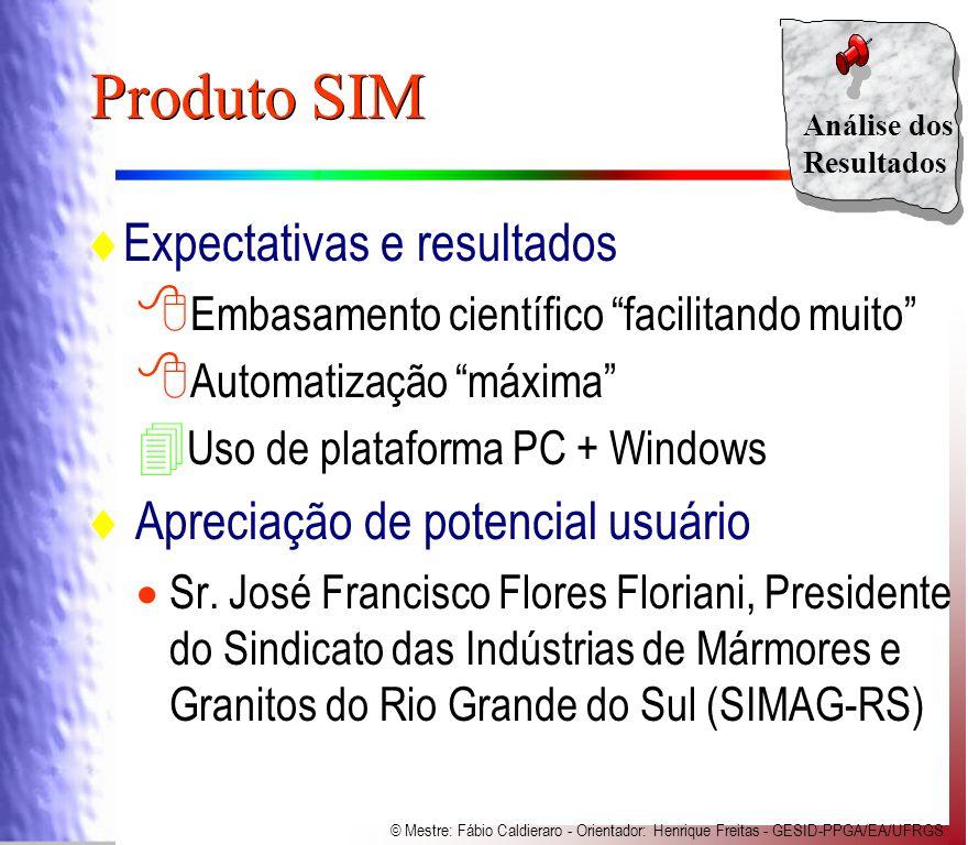 Produto SIM Expectativas e resultados Apreciação de potencial usuário