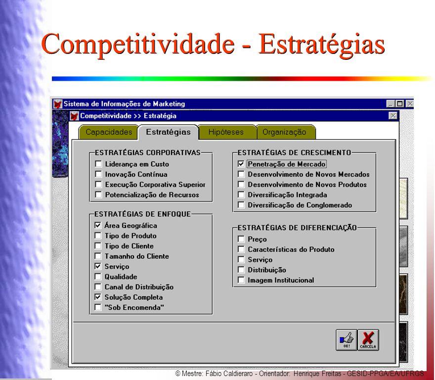 Competitividade - Estratégias