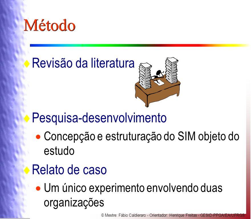 Método Revisão da literatura Pesquisa-desenvolvimento Relato de caso