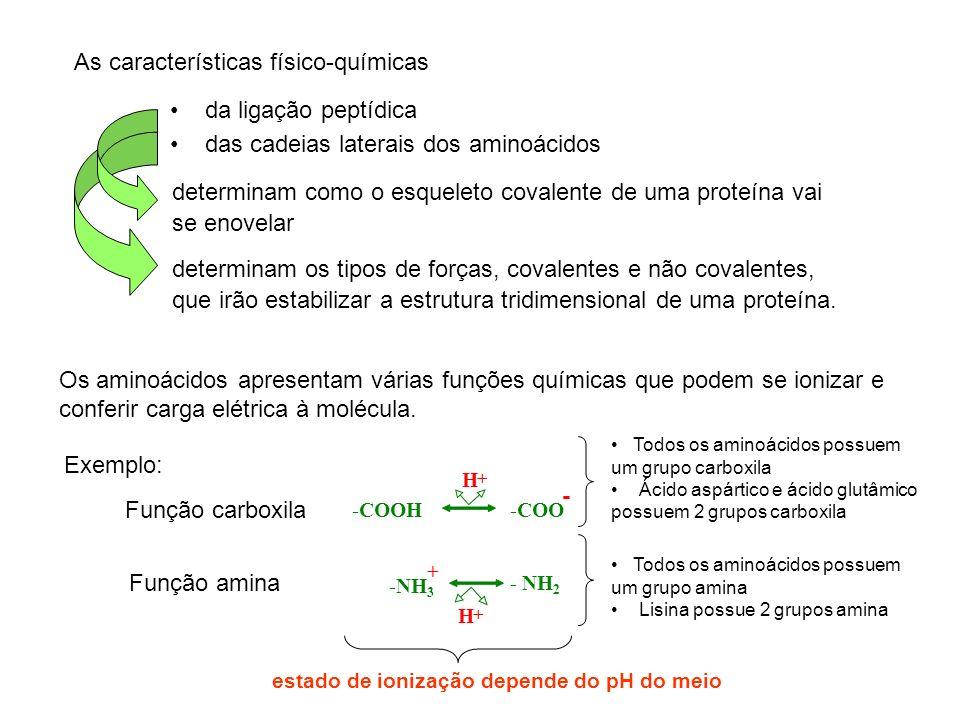 estado de ionização depende do pH do meio