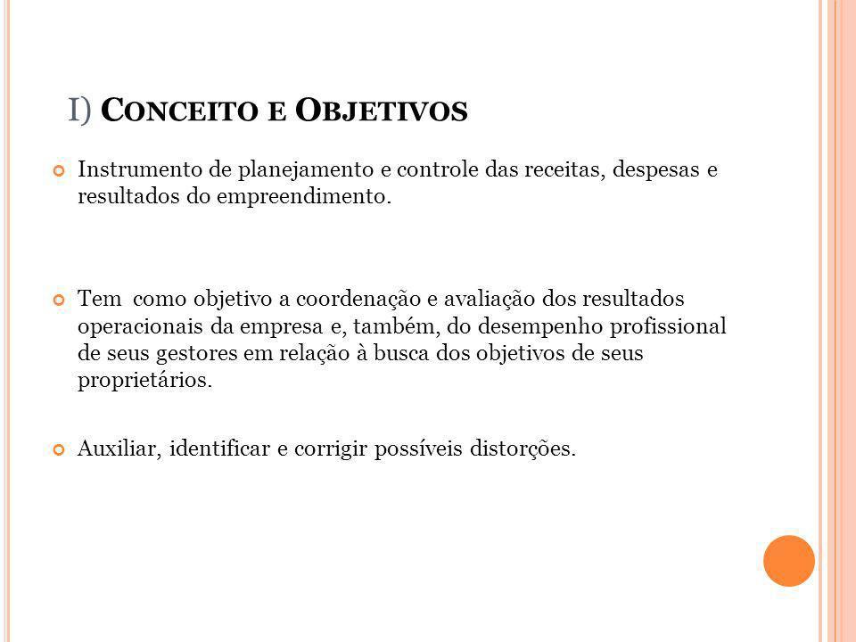 I) Conceito e Objetivos