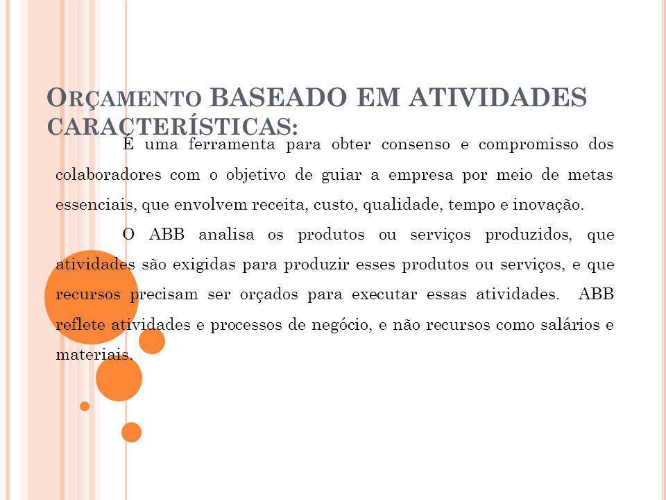 Orçamento BASEADO EM ATIVIDADES CARACTERÍSTICAS: