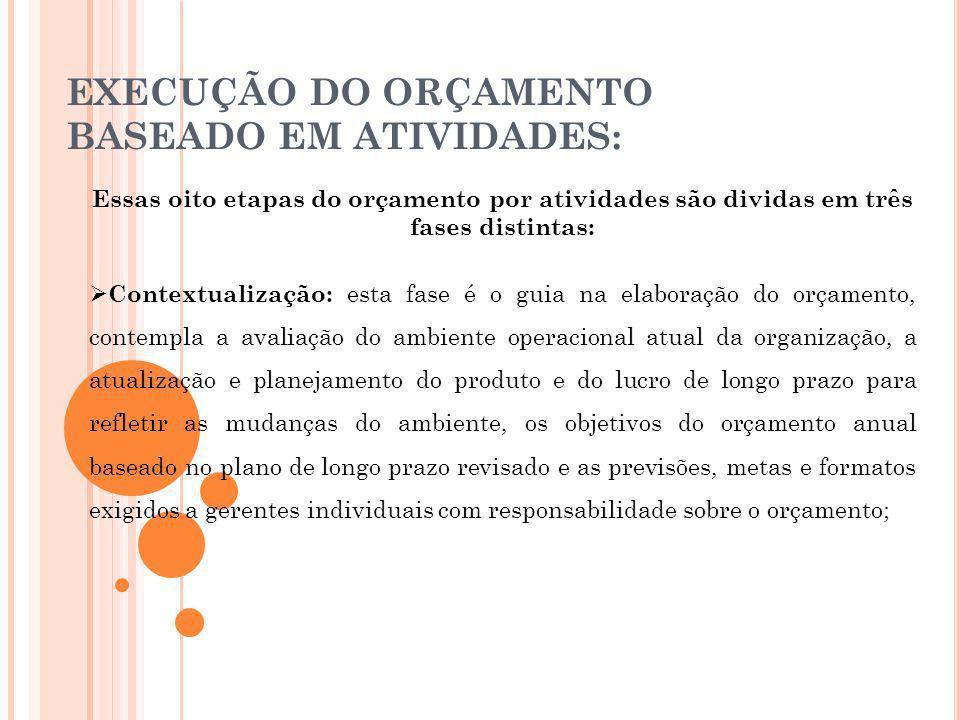 EXECUÇÃO DO ORÇAMENTO BASEADO EM ATIVIDADES:
