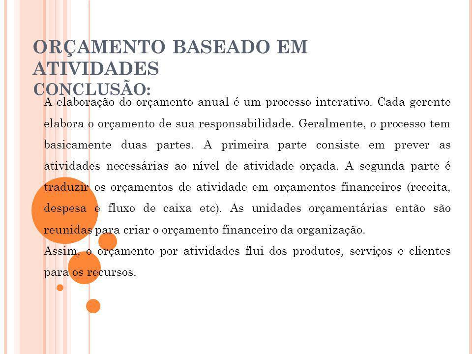 ORÇAMENTO BASEADO EM ATIVIDADES CONCLUSÃO: