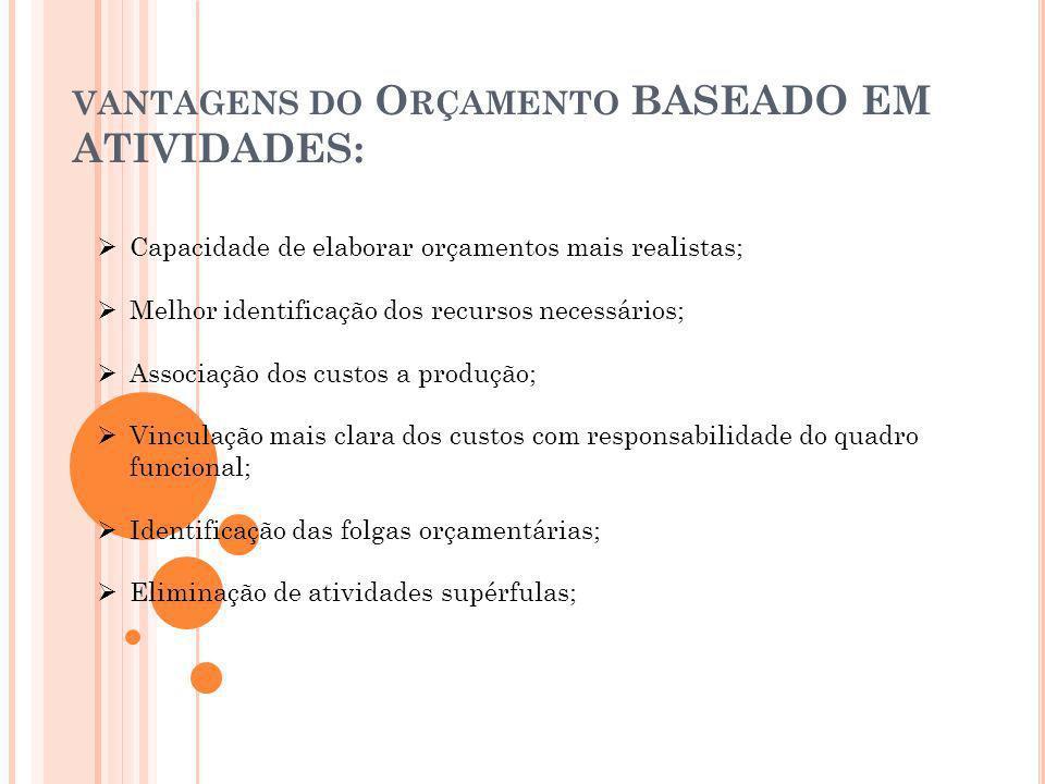 vantagens do Orçamento BASEADO EM ATIVIDADES: