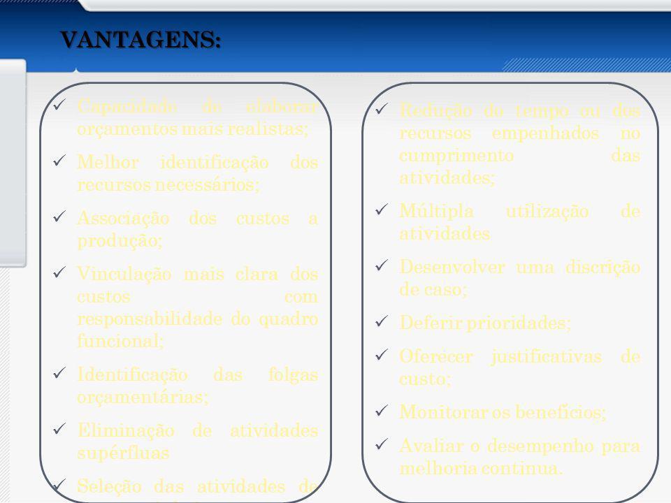 VANTAGENS: Apresentar os aspectos abaixo do Orçamento por Atividades: