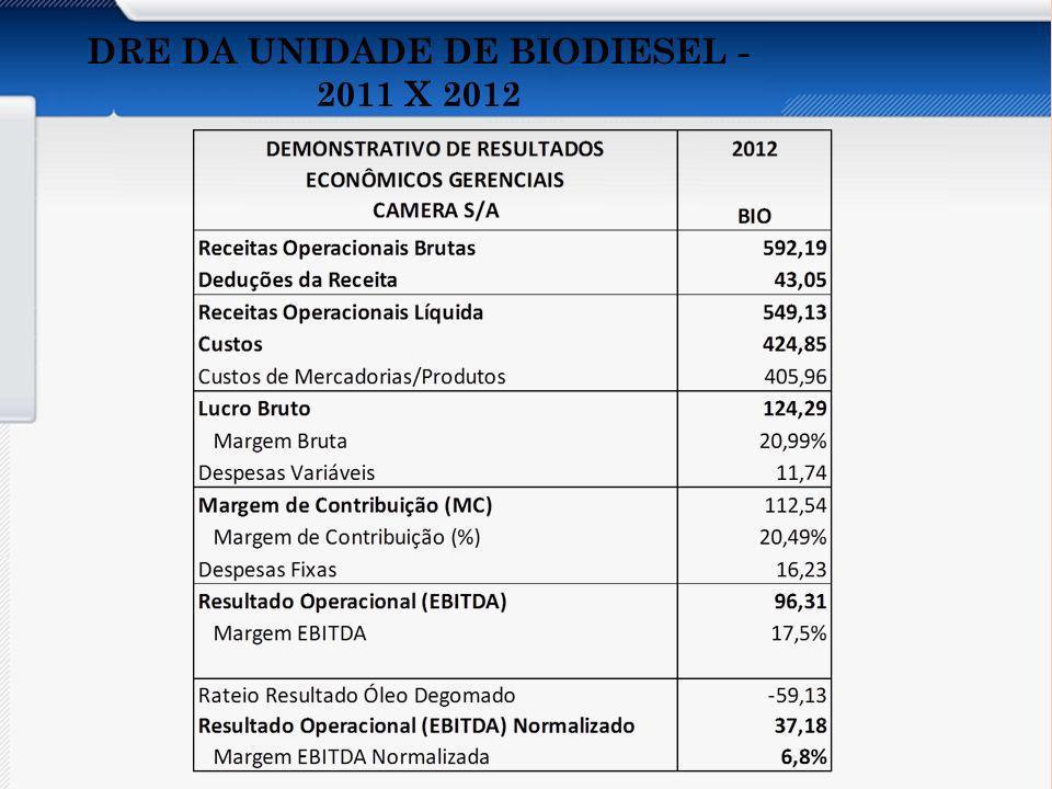 DRE DA UNIDADE DE BIODIESEL - 2011 X 2012