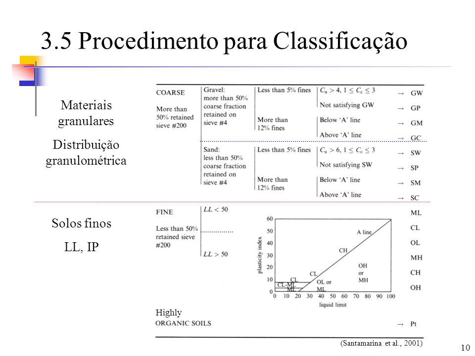 3.5 Procedimento para Classificação
