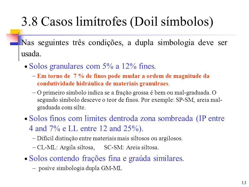 3.8 Casos limítrofes (Doil símbolos)
