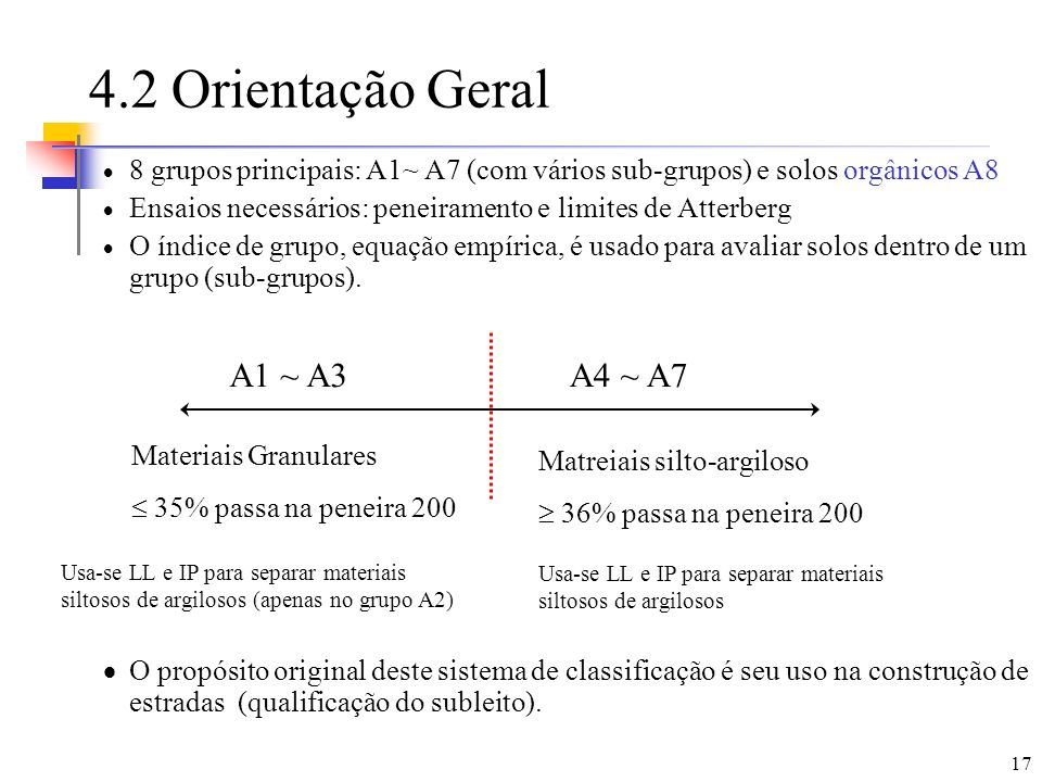 4.2 Orientação Geral A4 ~ A7 A1 ~ A3