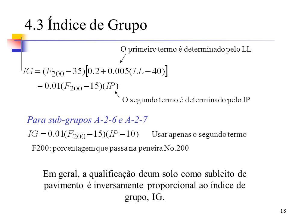 4.3 Índice de Grupo Para sub-grupos A-2-6 e A-2-7