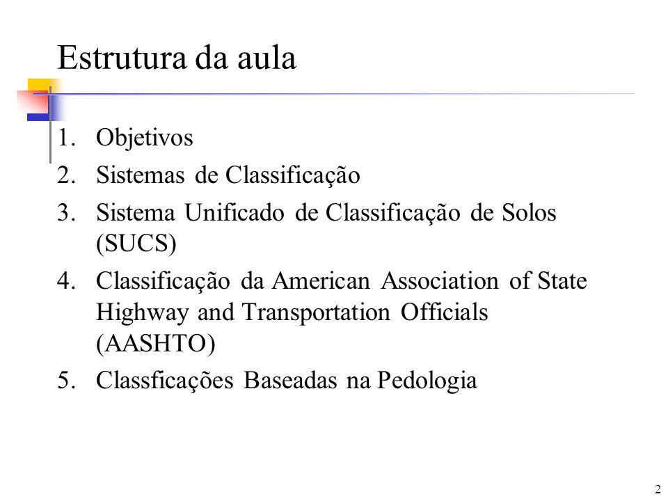 Estrutura da aula Objetivos Sistemas de Classificação