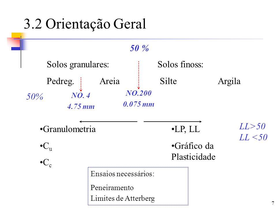 3.2 Orientação Geral Solos granulares: Pedreg. Areia Solos finoss: