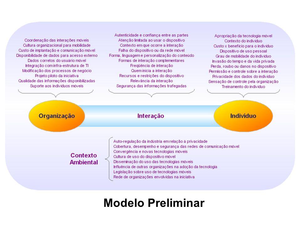 Modelo Preliminar