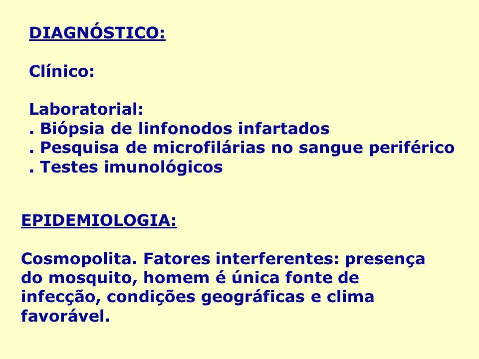 DIAGNÓSTICO: Clínico: Laboratorial: . Biópsia de linfonodos infartados. . Pesquisa de microfilárias no sangue periférico.