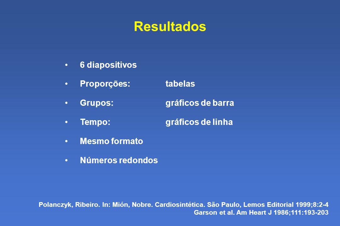 Resultados 6 diapositivos Proporções: tabelas