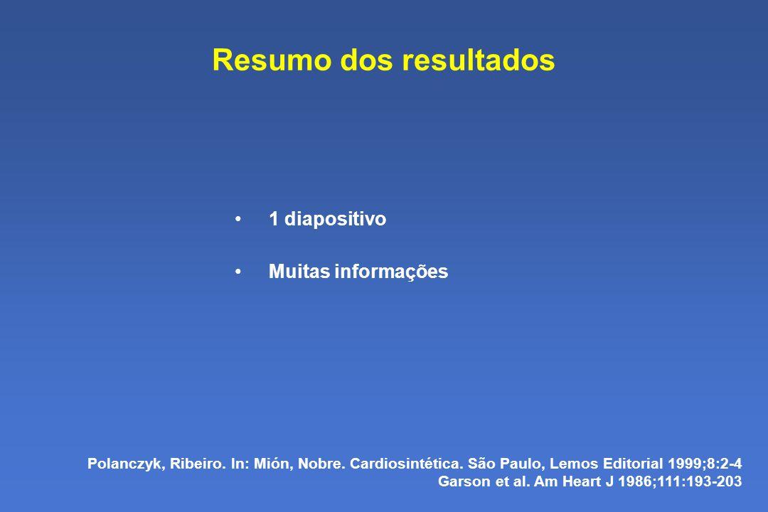 Resumo dos resultados 1 diapositivo Muitas informações