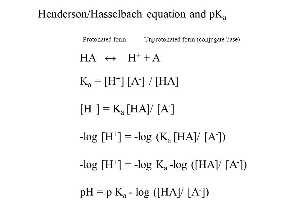 Henderson/Hasselbach equation and pKa