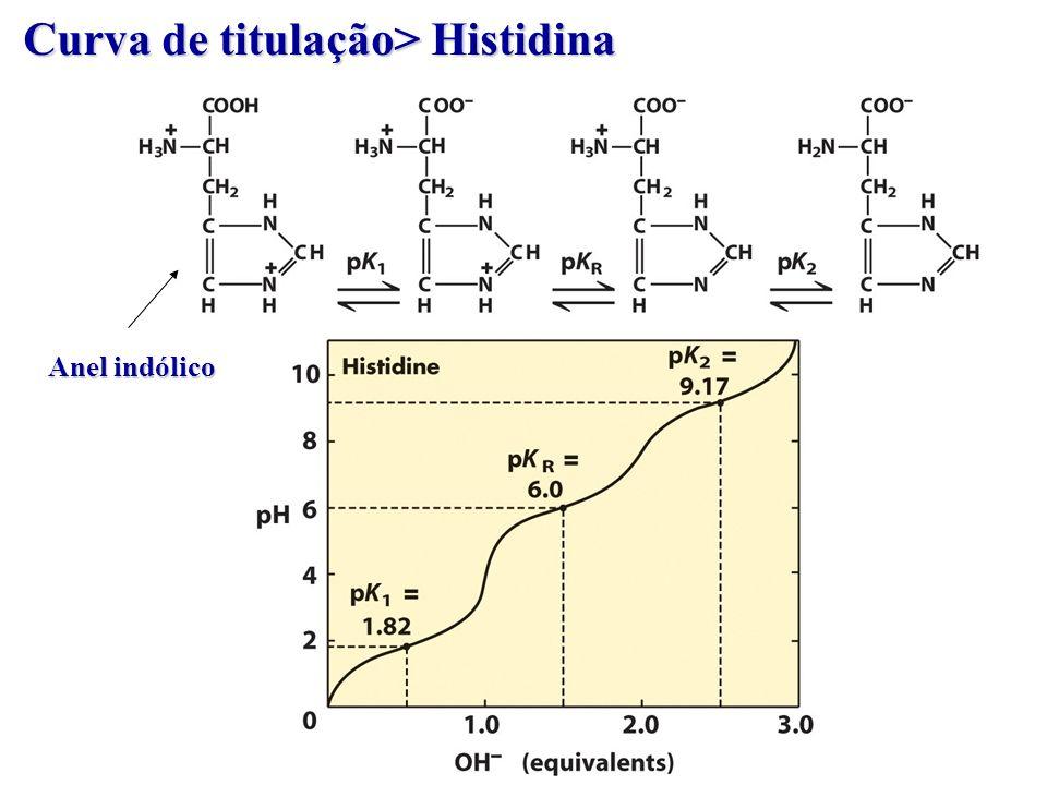 Curva de titulação> Histidina