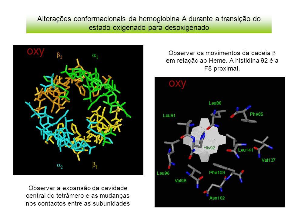 Alterações conformacionais da hemoglobina A durante a transição do estado oxigenado para desoxigenado