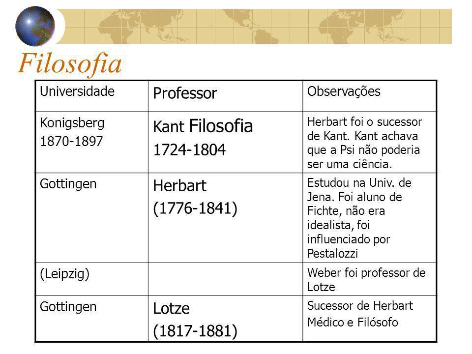 Filosofia Professor Kant Filosofia 1724-1804 Herbart (1776-1841) Lotze